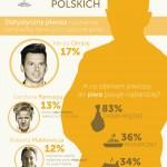 Poczet szefow polskich_infografika