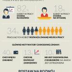 polki-rozwoj-zawodowy-01